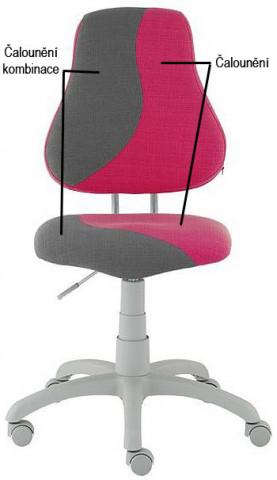 Rostoucí dětská židle Fuxo S-line