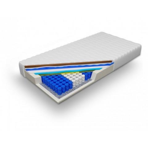 Taštičková matrace s paměťovou pěnou BEID