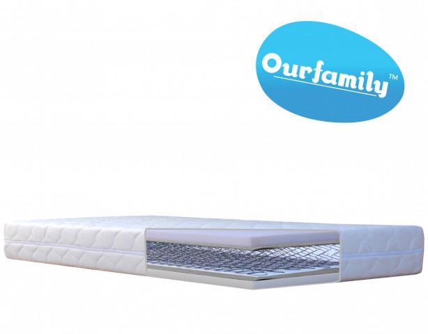 Pružinová matrace ALEX Ourfamily - 200x160